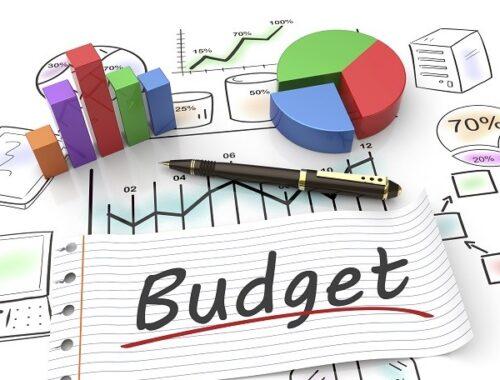 tối ưu nhân sự và ngân sách